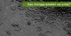 Как погода влияет на клёв